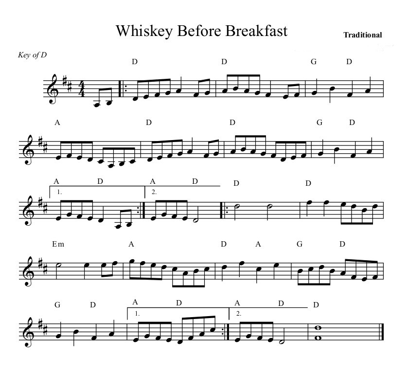Whiskey Before Breakfast